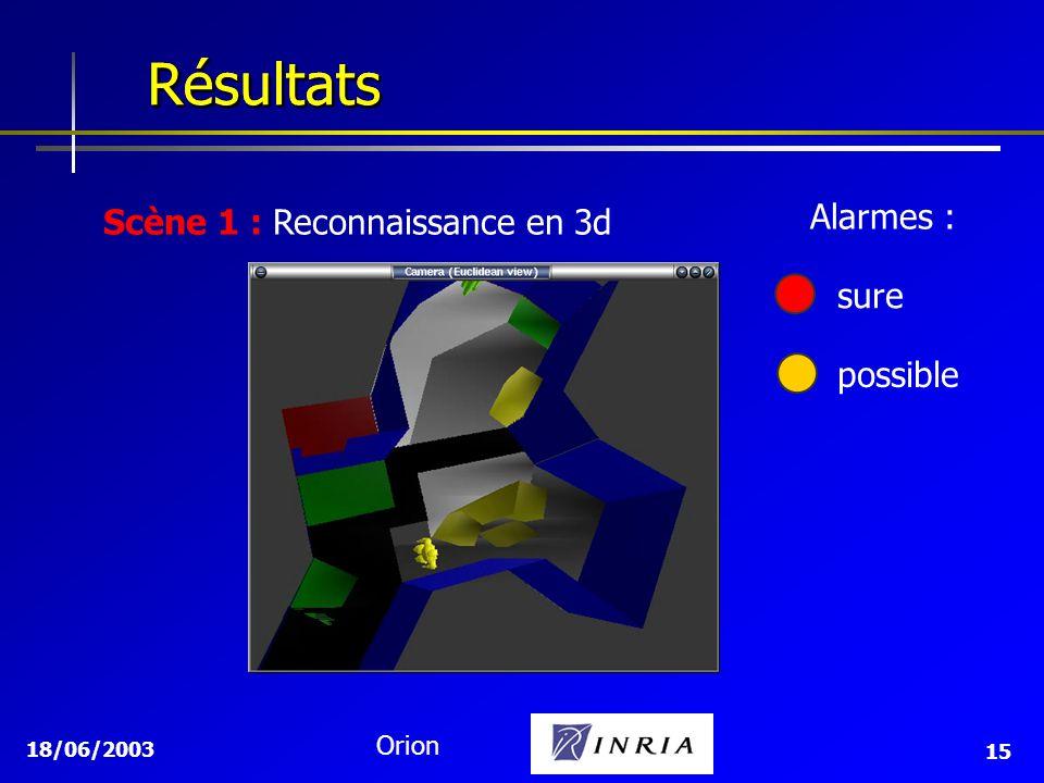 Résultats Résultats Alarmes : Scène 1 : Reconnaissance en 3d sure