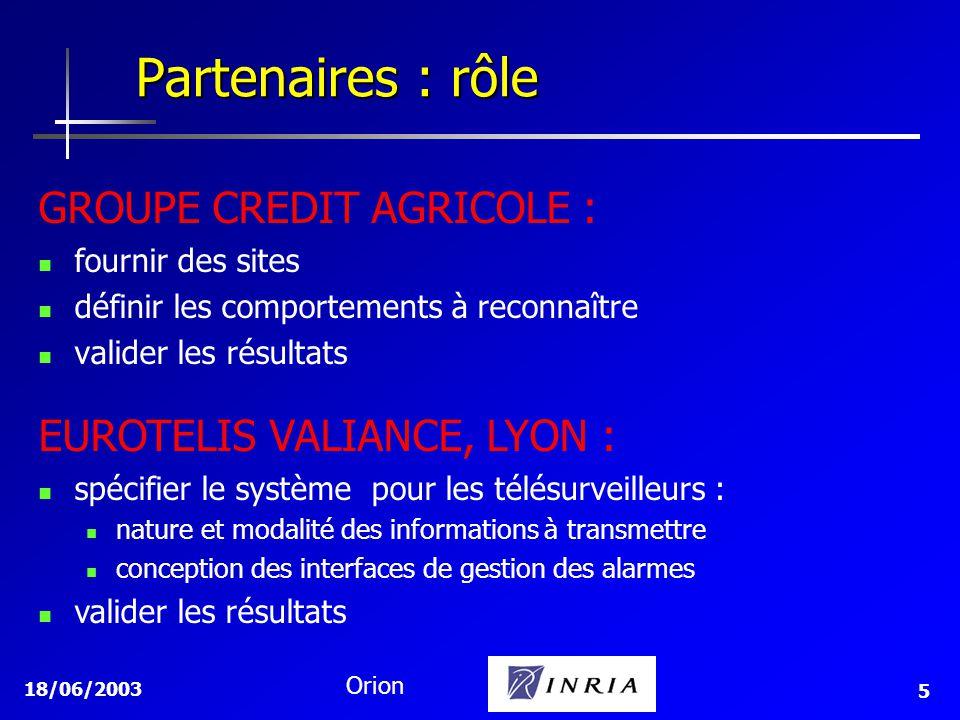 Partenaires : rôle GROUPE CREDIT AGRICOLE : EUROTELIS VALIANCE, LYON :