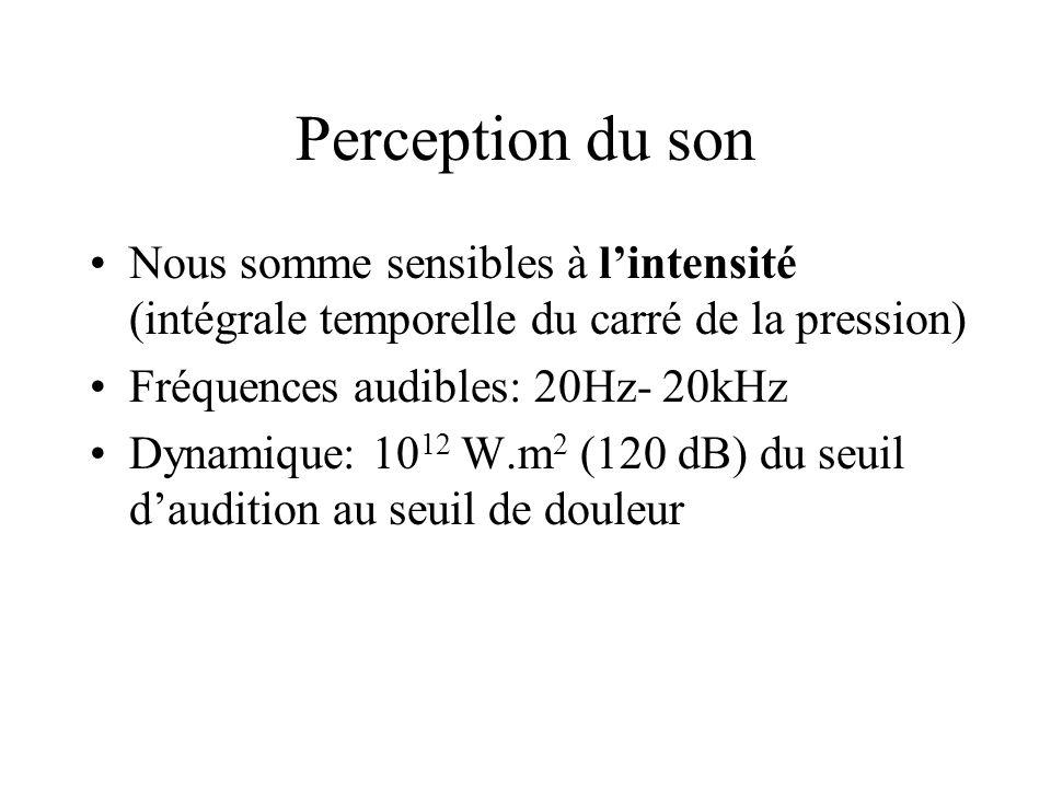 Perception du son Nous somme sensibles à l'intensité (intégrale temporelle du carré de la pression)