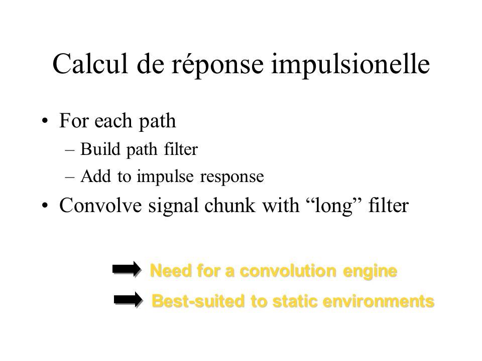 Calcul de réponse impulsionelle