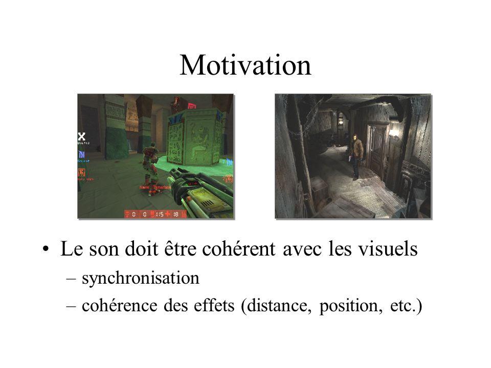 Motivation Le son doit être cohérent avec les visuels synchronisation