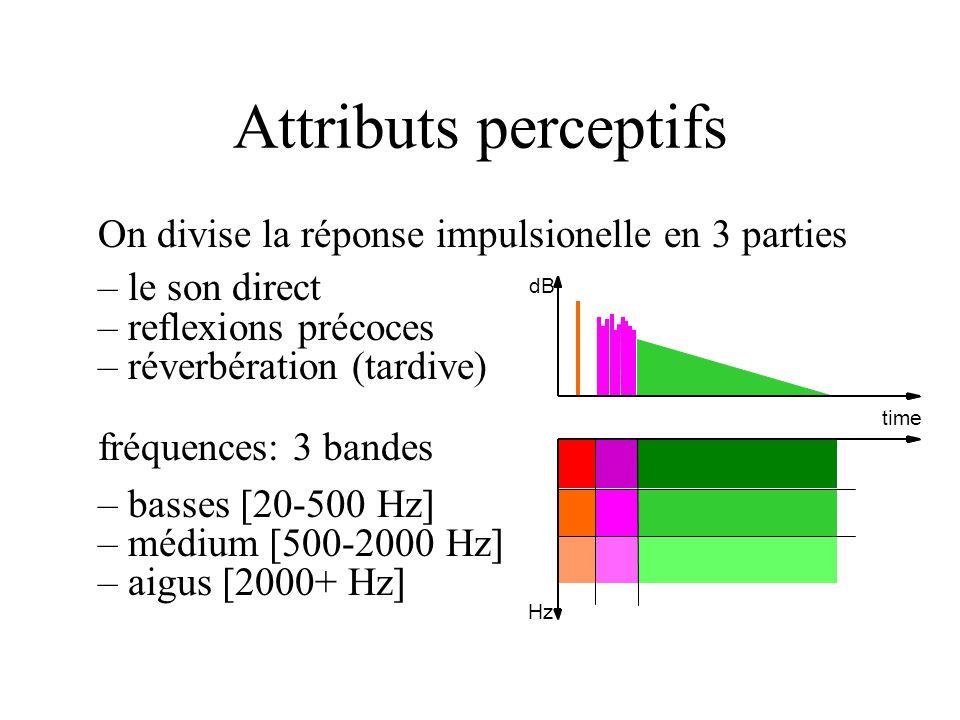 Attributs perceptifs On divise la réponse impulsionelle en 3 parties