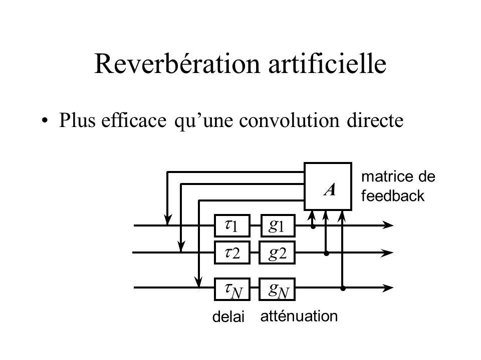 Reverbération artificielle