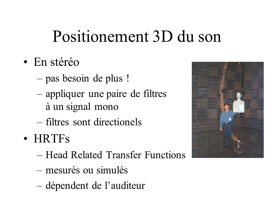 Positionement 3D du son En stéréo HRTFs pas besoin de plus !