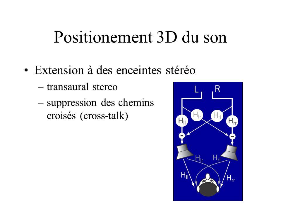 Positionement 3D du son Extension à des enceintes stéréo