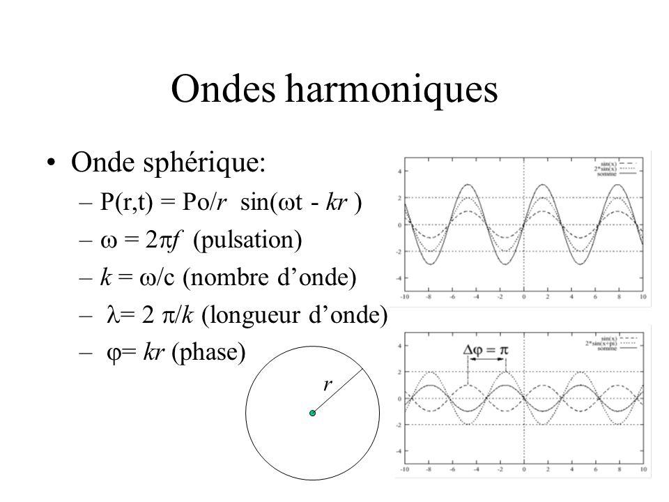 Ondes harmoniques Onde sphérique: P(r,t) = Po/r sin(t - kr )