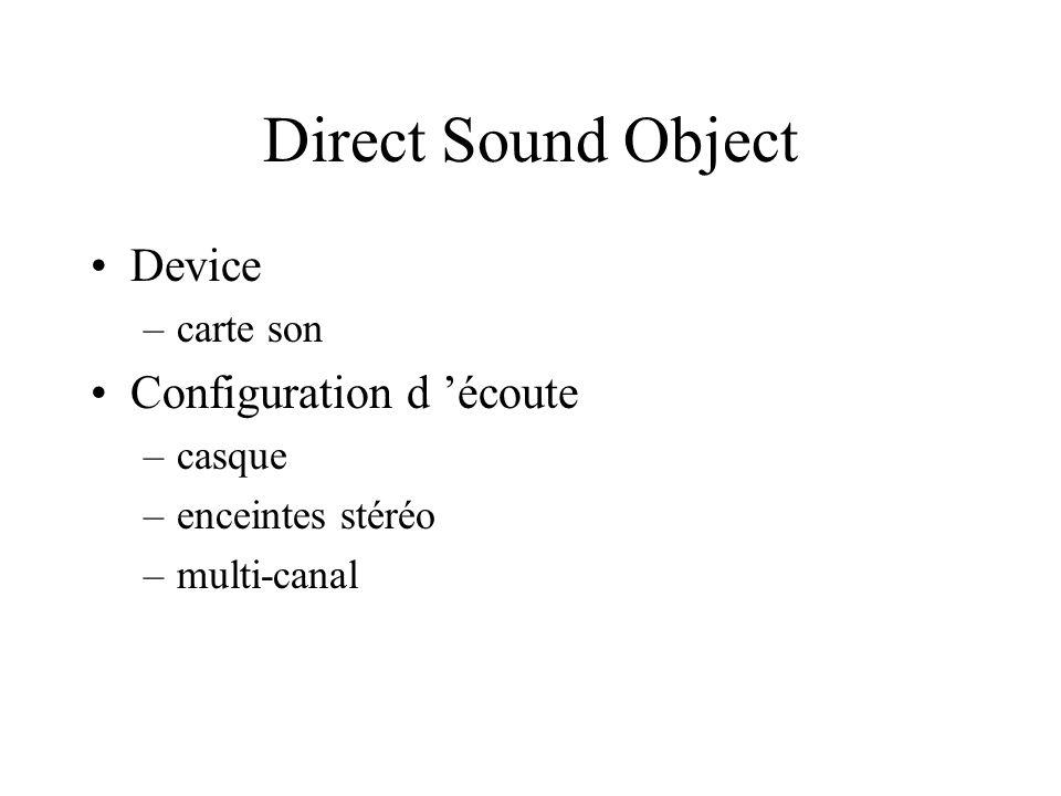 Direct Sound Object Device Configuration d 'écoute carte son casque