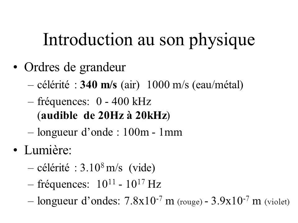 Introduction au son physique