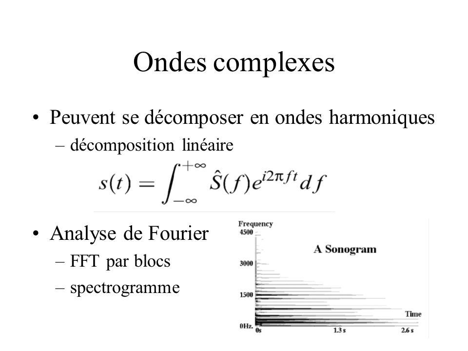 Ondes complexes Peuvent se décomposer en ondes harmoniques