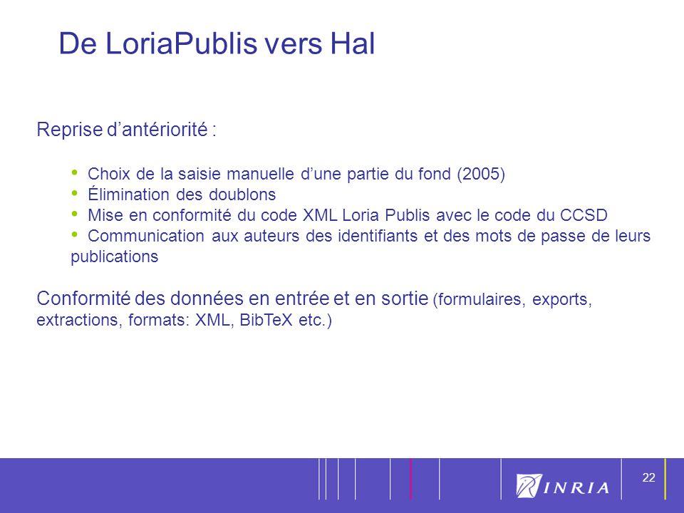 De LoriaPublis vers Hal