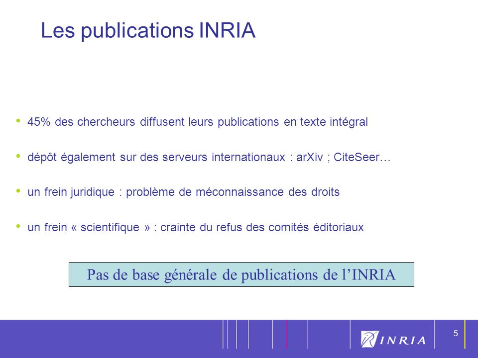 Les publications INRIA