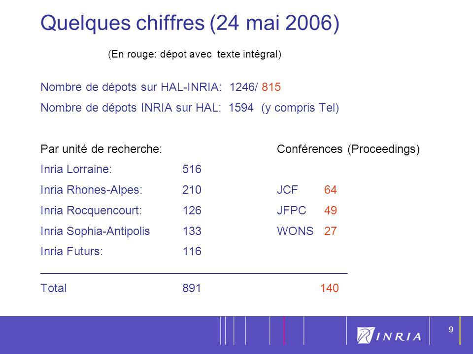 Quelques chiffres (24 mai 2006)