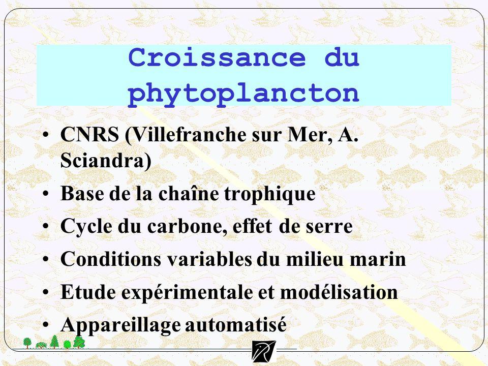 Croissance du phytoplancton