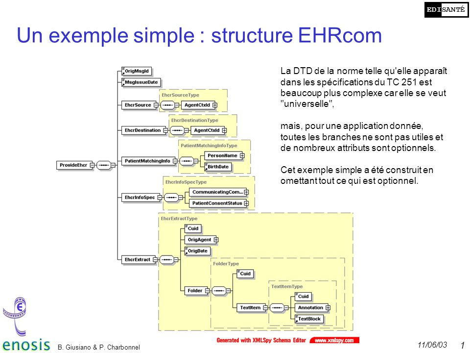 Un exemple simple : structure EHRcom