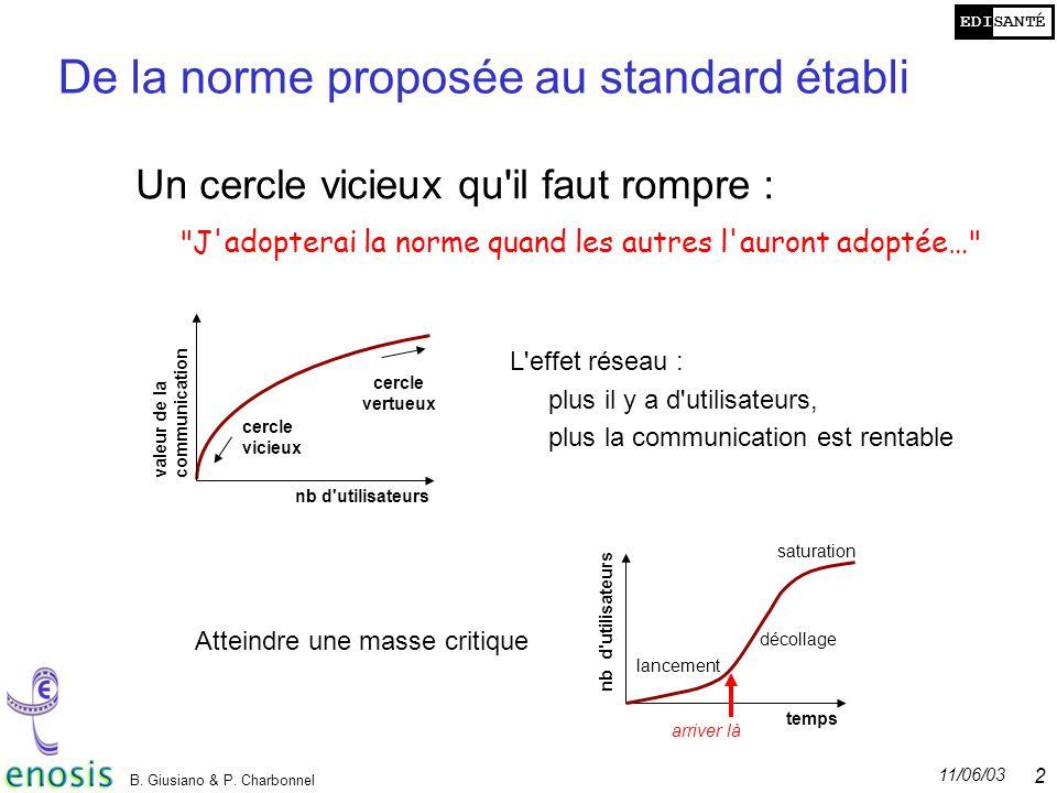 De la norme proposée au standard établi