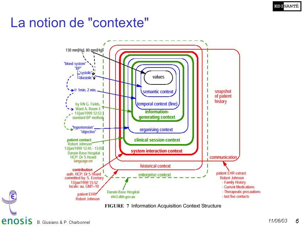 La notion de contexte 11/06/03 B. Giusiano & P. Charbonnel