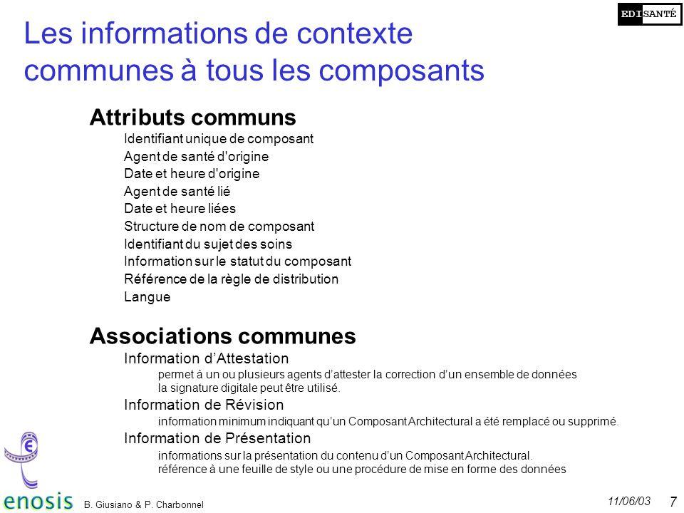 Les informations de contexte communes à tous les composants