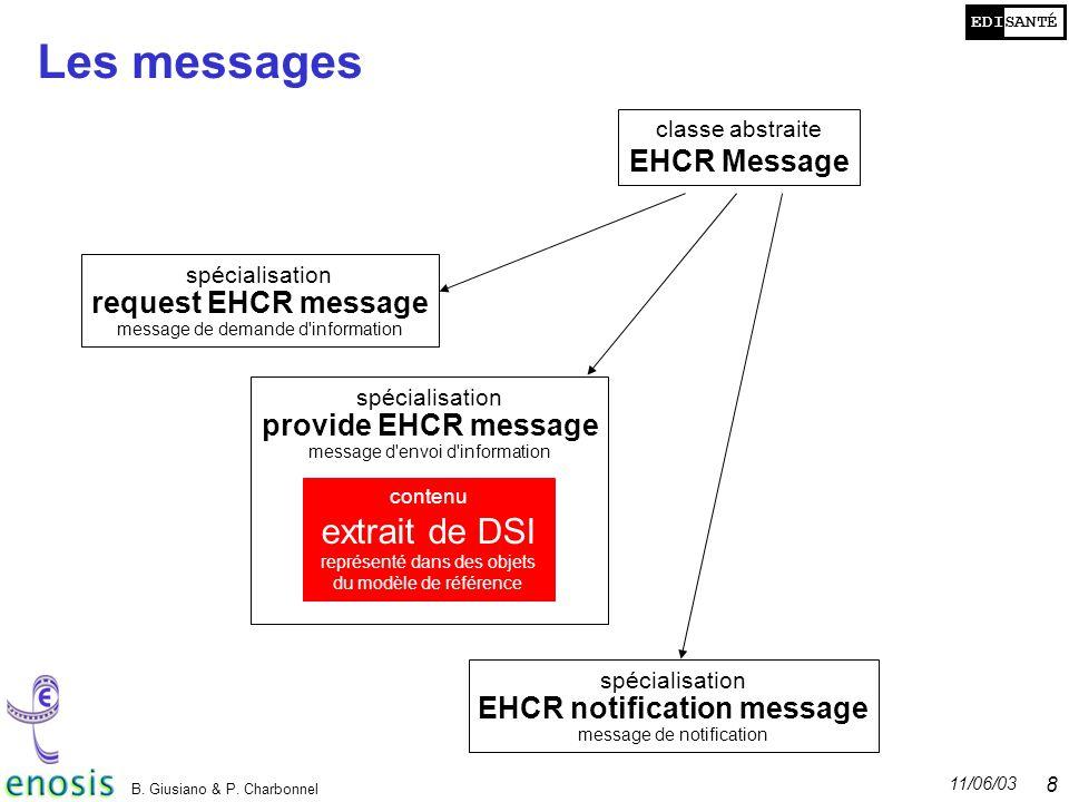 Les messages extrait de DSI EHCR Message request EHCR message