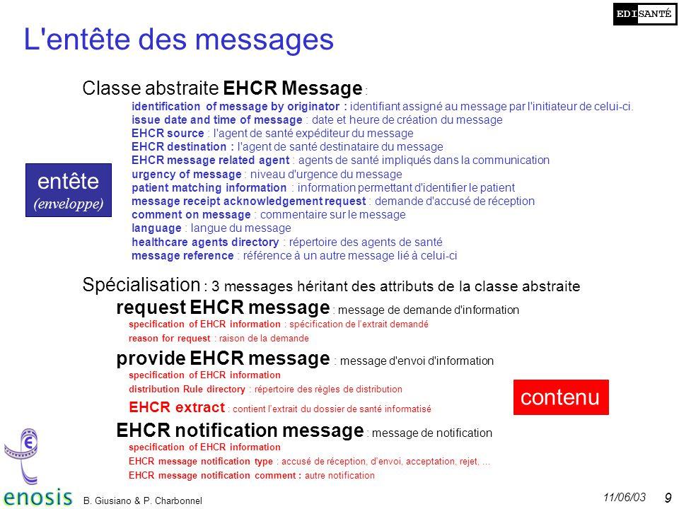 L entête des messages entête contenu Classe abstraite EHCR Message :