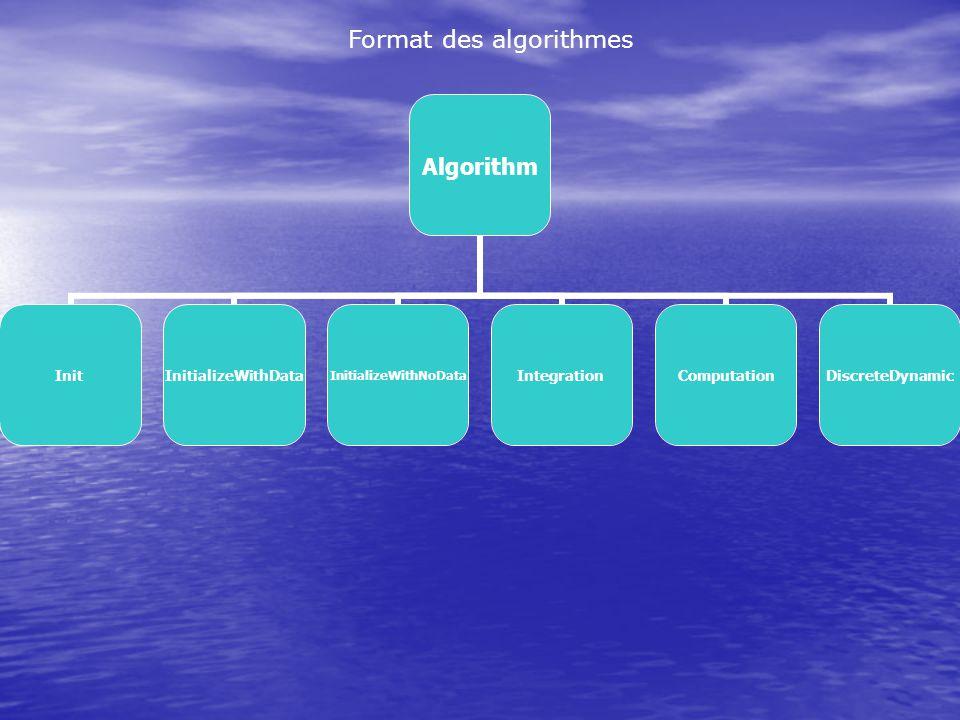 Format des algorithmes