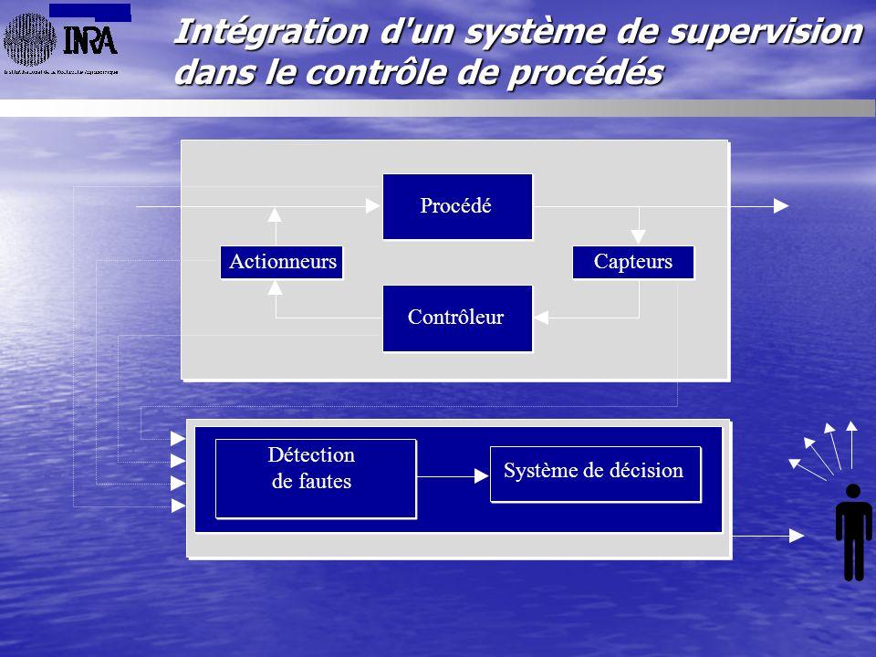 Intégration d un système de supervision dans le contrôle de procédés