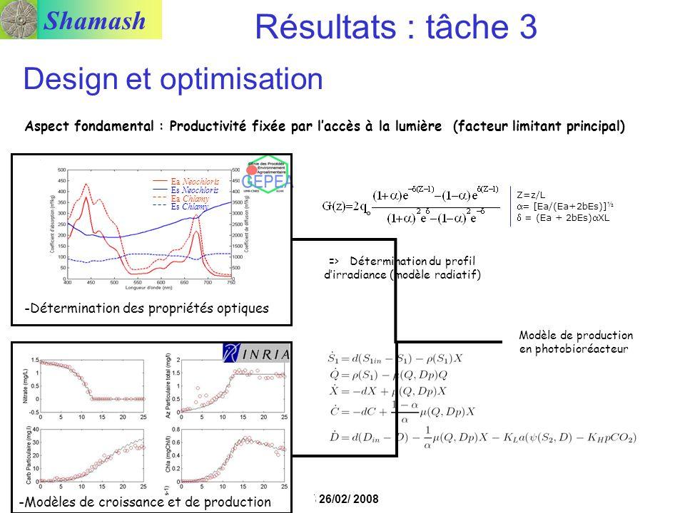 => Détermination du profil d'irradiance (modèle radiatif)