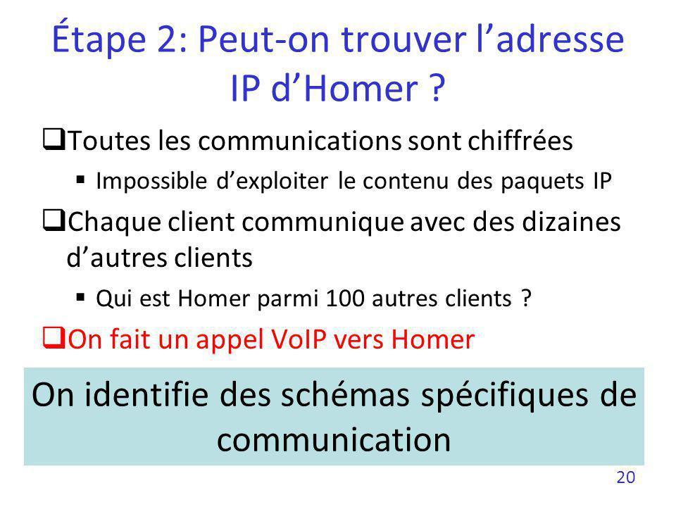 Étape 2: Peut-on trouver l'adresse IP d'Homer