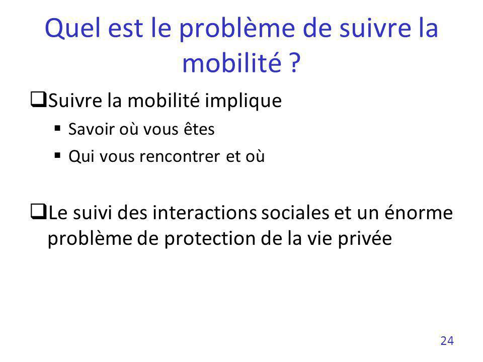 Quel est le problème de suivre la mobilité