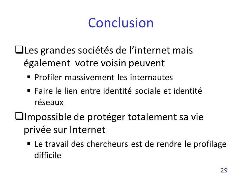 Conclusion Les grandes sociétés de l'internet mais également votre voisin peuvent. Profiler massivement les internautes.