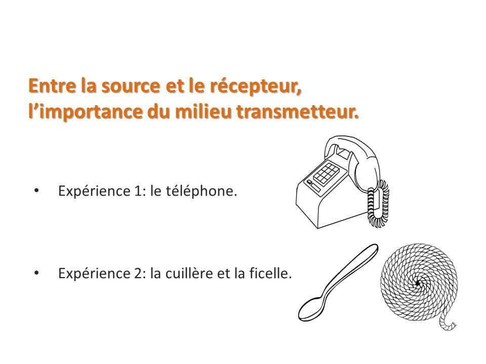Entre la source et le récepteur, l'importance du milieu transmetteur.