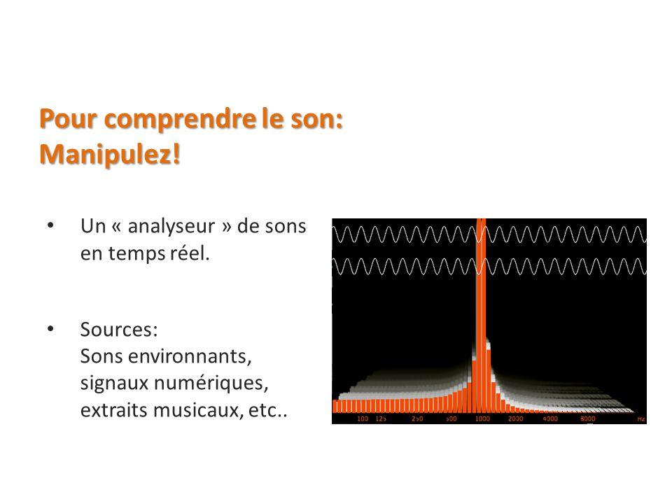Pour comprendre le son: Manipulez!