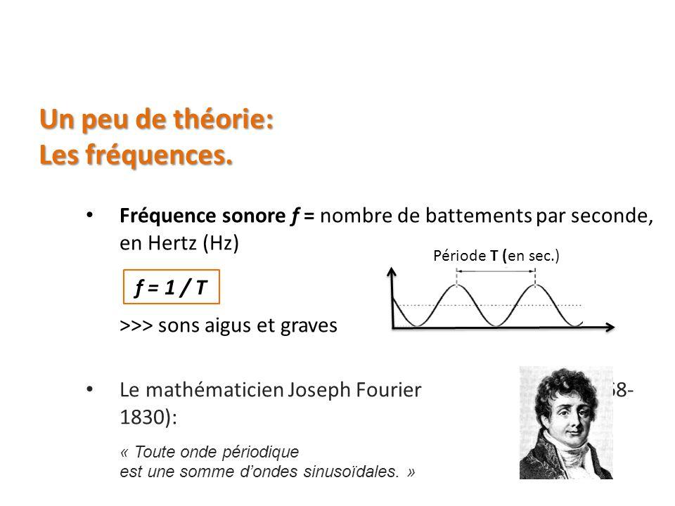 Un peu de théorie: Les fréquences.