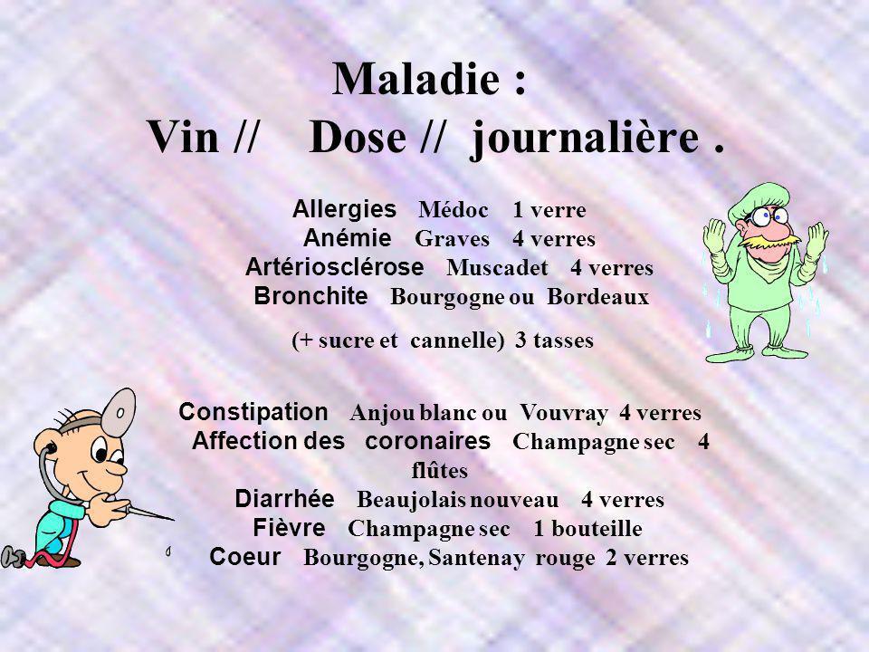Maladie : Vin // Dose // journalière .