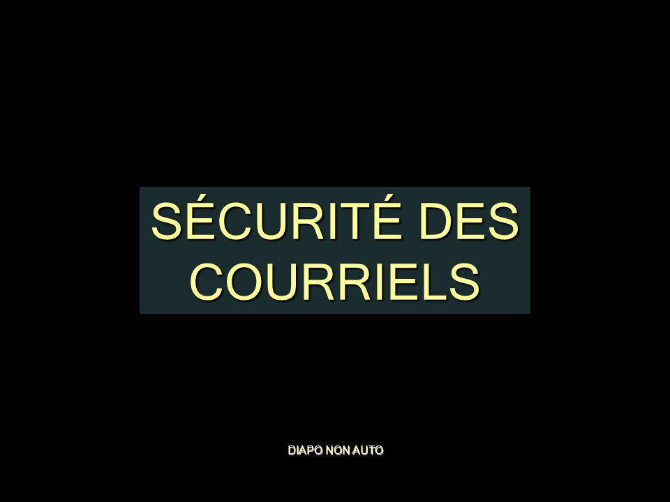 SÉCURITÉ DES COURRIELS