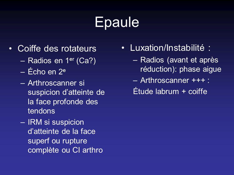 Epaule Coiffe des rotateurs Luxation/Instabilité : Radios en 1er (Ca )