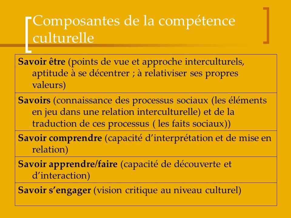 Composantes de la compétence culturelle