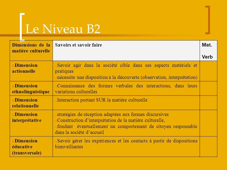Le Niveau B2 Dimensions de la matière culturelle