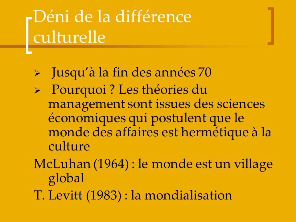Déni de la différence culturelle