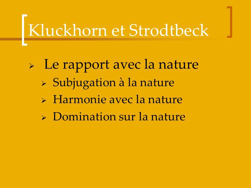 Kluckhorn et Strodtbeck