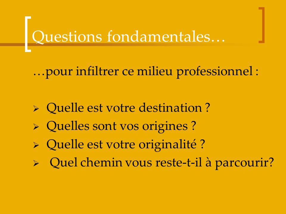 Questions fondamentales…