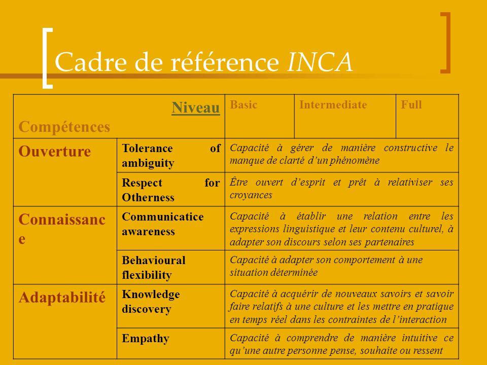 Cadre de référence INCA