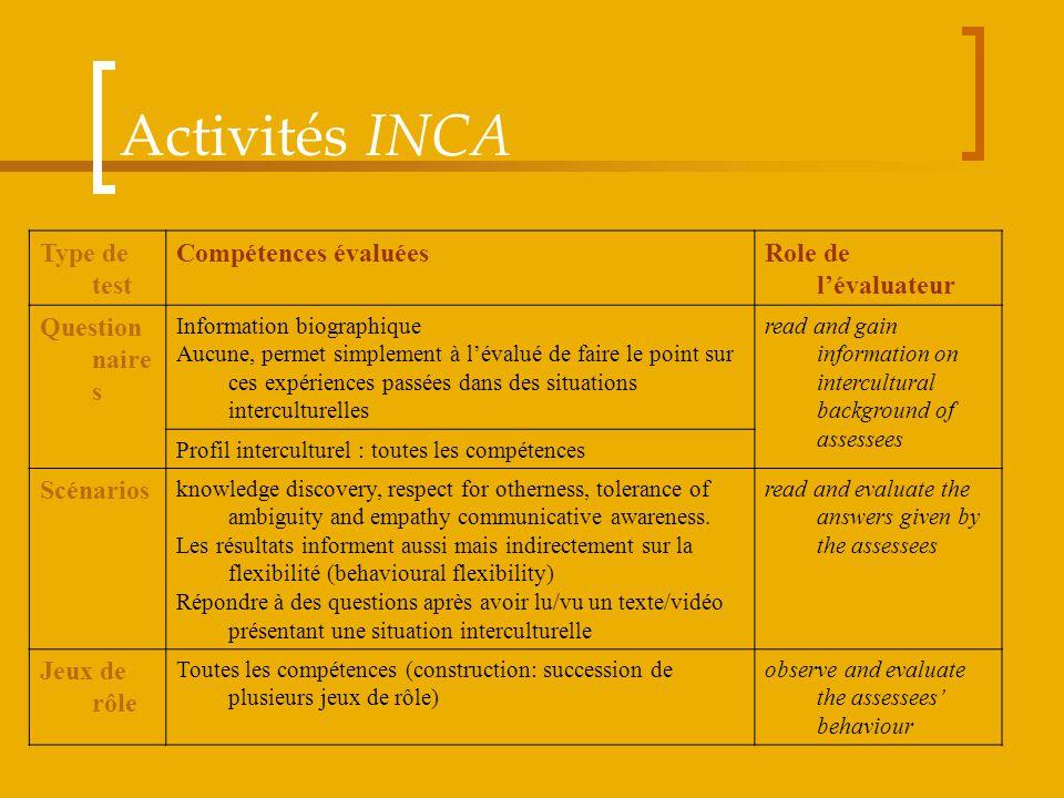 Activités INCA Type de test Compétences évaluées Role de l'évaluateur