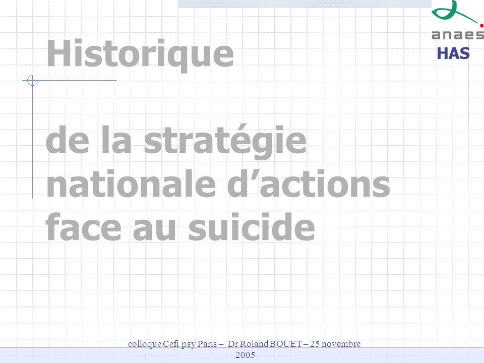 Historique de la stratégie nationale d'actions face au suicide