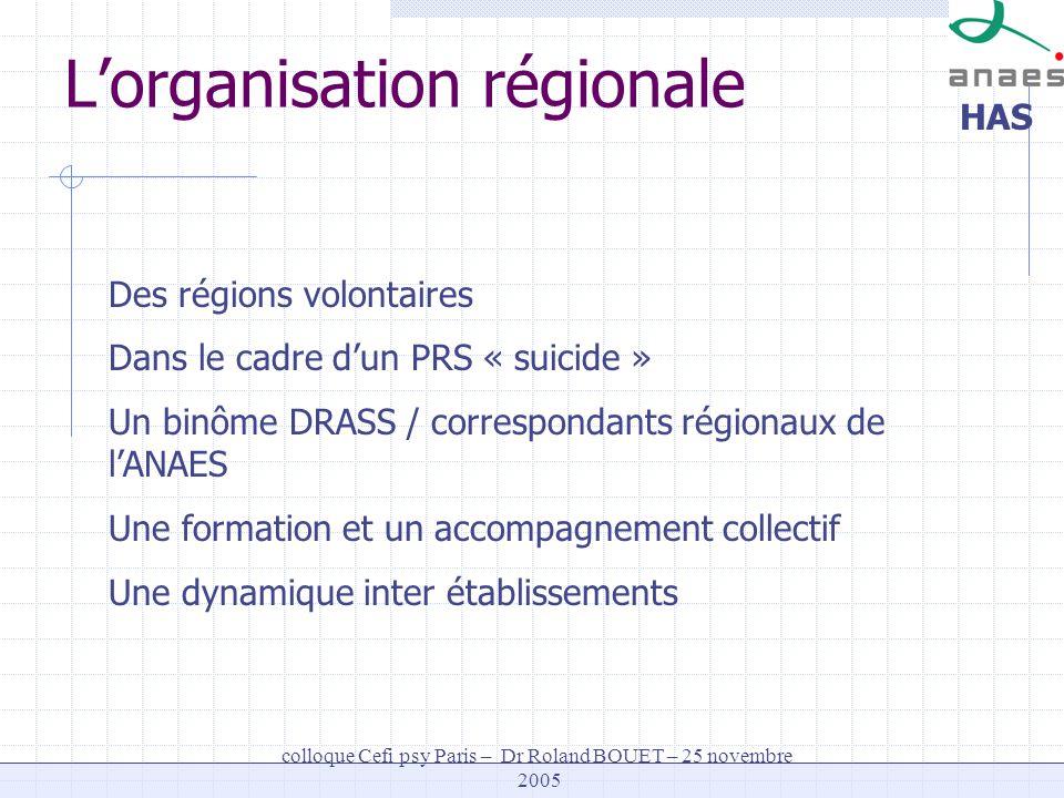 L'organisation régionale