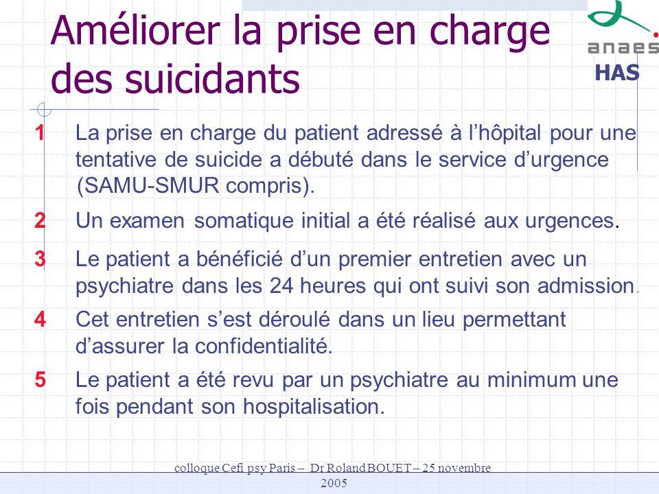 Améliorer la prise en charge des suicidants