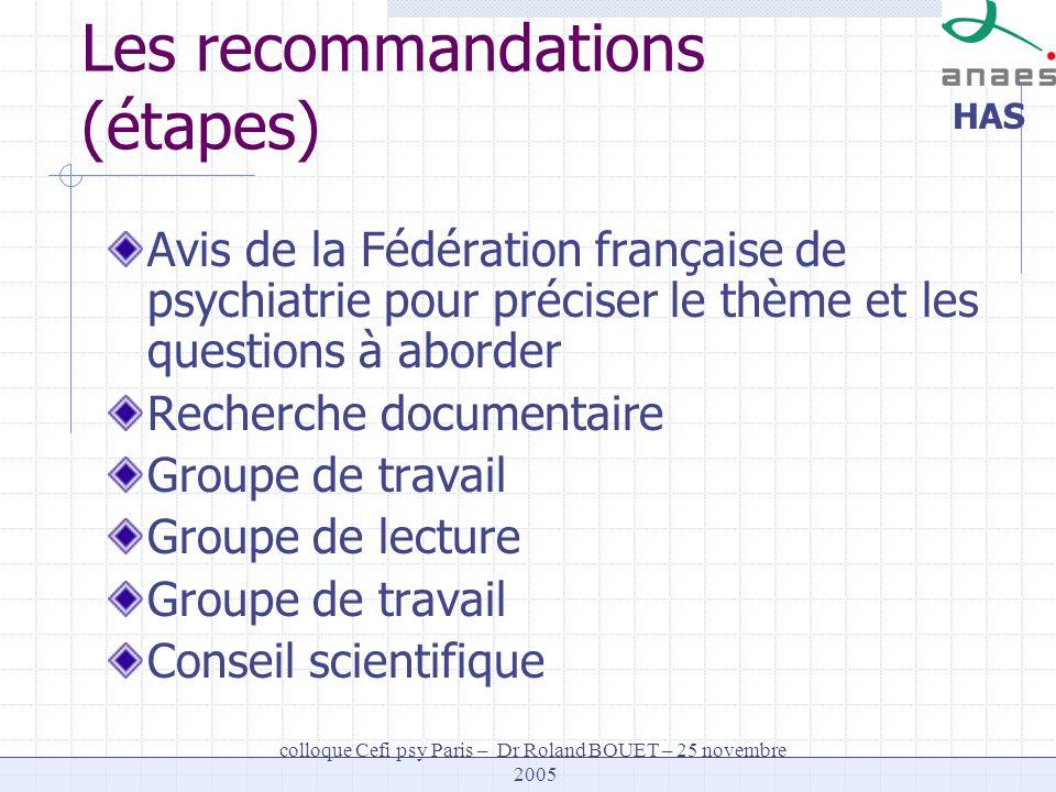 Les recommandations (étapes)