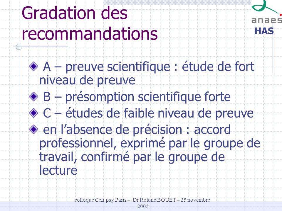 Gradation des recommandations