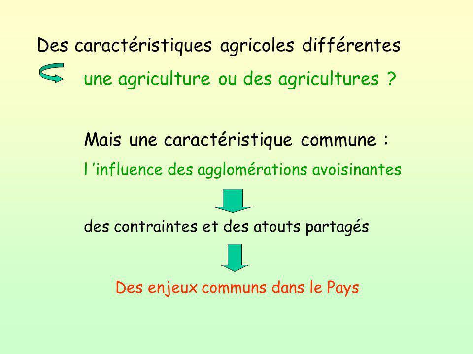 Des caractéristiques agricoles différentes