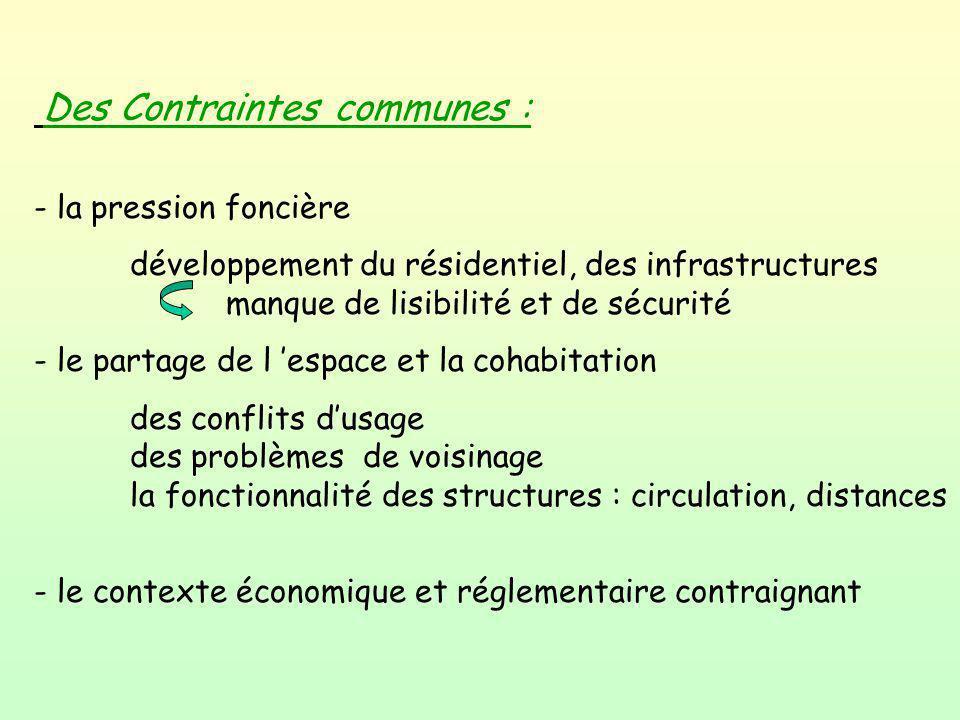 Des Contraintes communes :