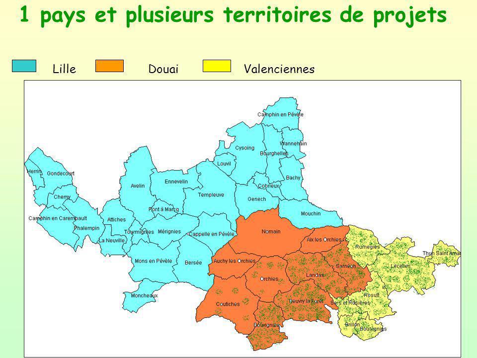 1 pays et plusieurs territoires de projets